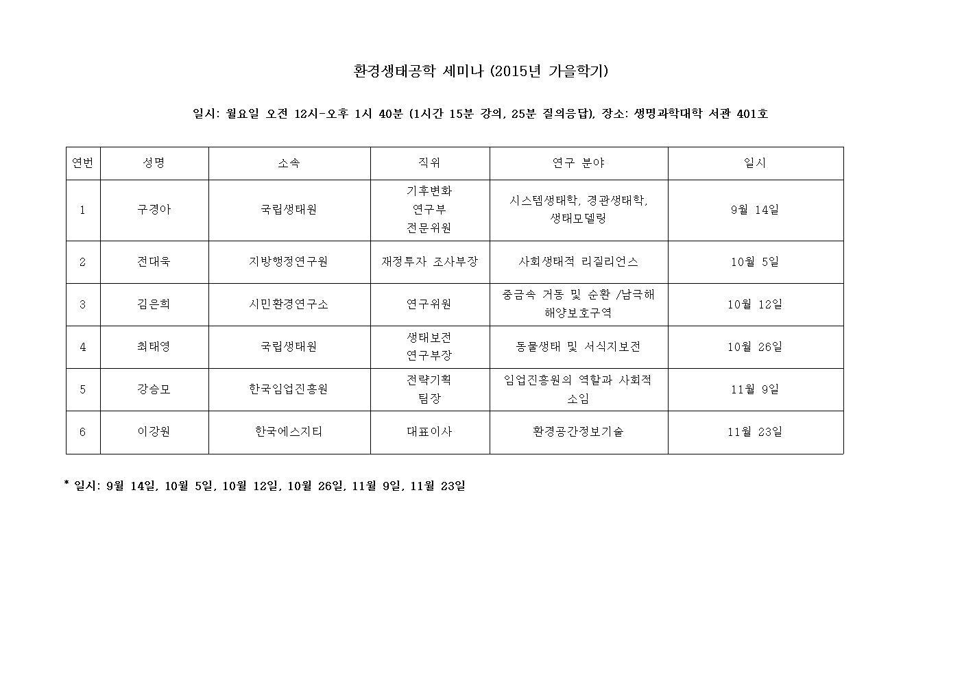 2015년 가을학기 연사-최종_공지용001